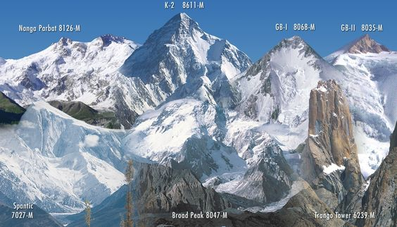Himalaya-Panorama mit Nanga Parbat, K 2, Gasherbrum I, Gasherbrum II, Broad Peak, Trango Tower