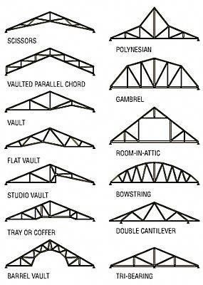 Beautiful Photo Roundskylight Roof Trusses Roof Structure Roof Truss Design