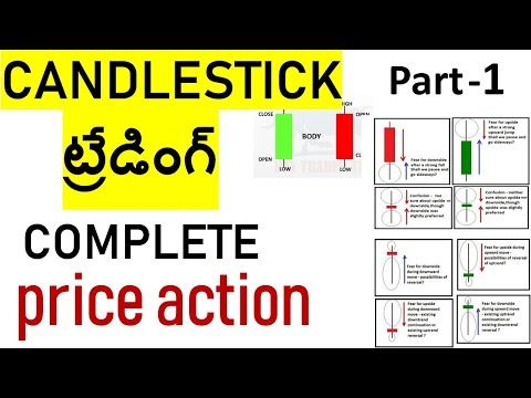 Daytrader Complete Candlestick Telugu Trading Course Technical