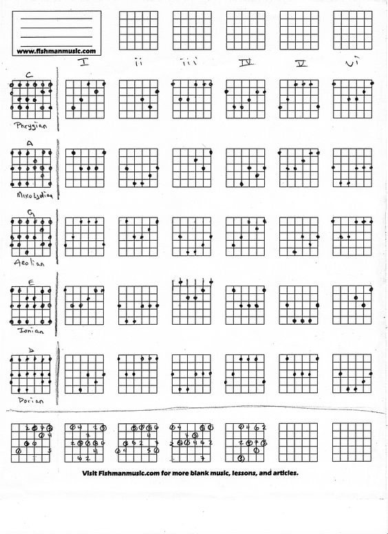 Guitar guitar tablature diagram : Pinterest • The world's catalog of ideas