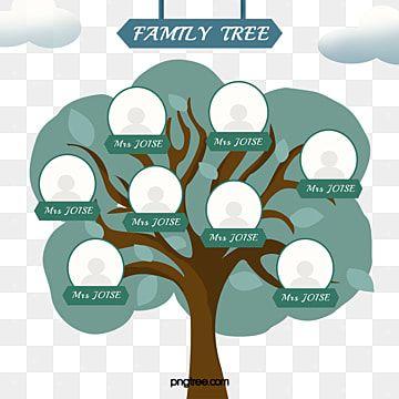 ต นไม ครอบคร วต นไม ครอบคร ว ต นไม ครอบคร ว ต นไม ลำด บวงศ ตระก ล ต นไม ครอบคร วภาพ Png และ Psd สำหร บดาวน โหลดฟร Family Tree Tree Map