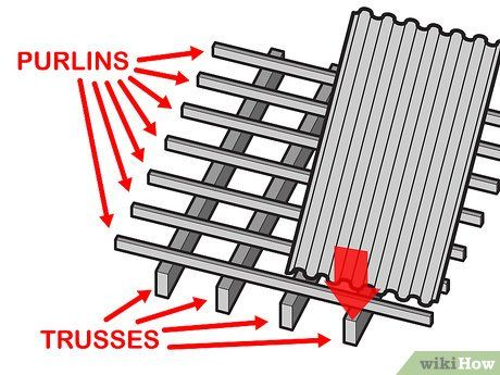 How To Install Corrugated Roofing Corrugated Roofing Corrugated Metal Roof Roof Panels