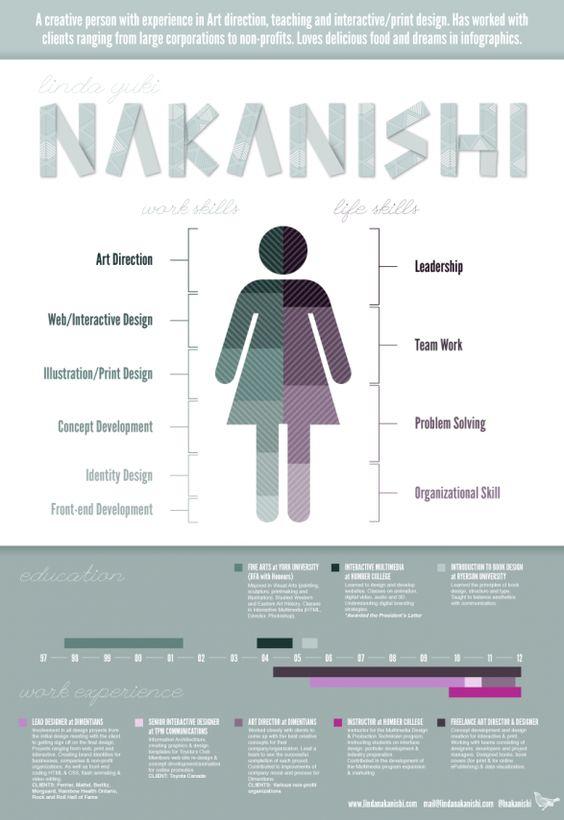 Infographic Resume for a Designer   Digitalis   Pinterest   UX/UI ...
