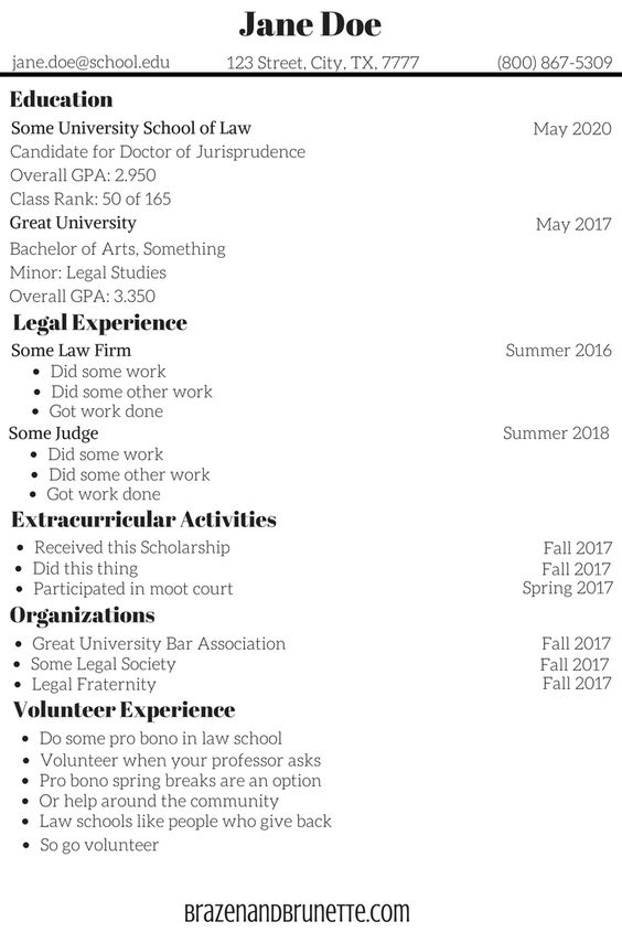 sample law school resumes example of applicant resume for hrm appeal letters sample - Law School Resume Example