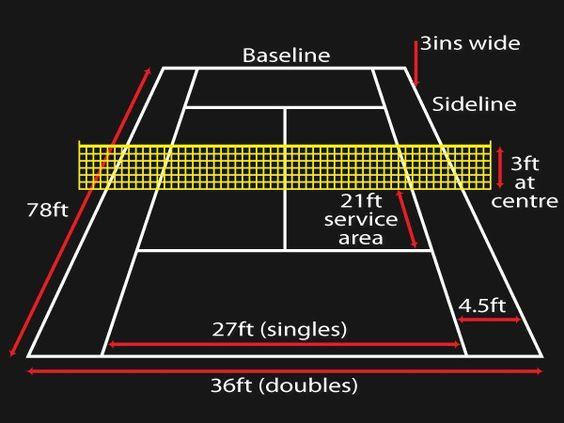 Tennis Court Dimensions Backyard Sports Tennis Court Backyard Tennis Court