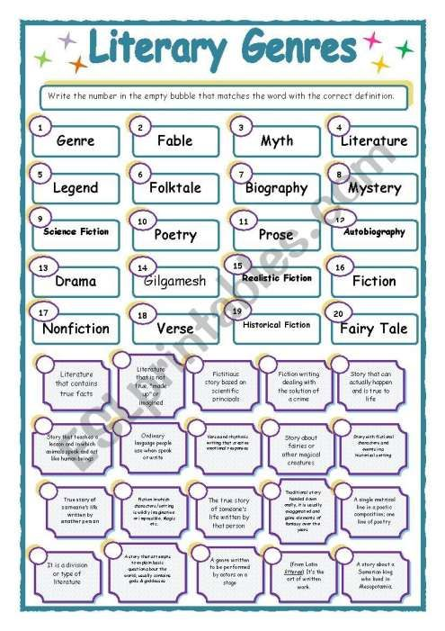 9 Genres Of Reading Worksheet Reading Worksheets This Or That Questions Literary Genre Identifying genre worksheets