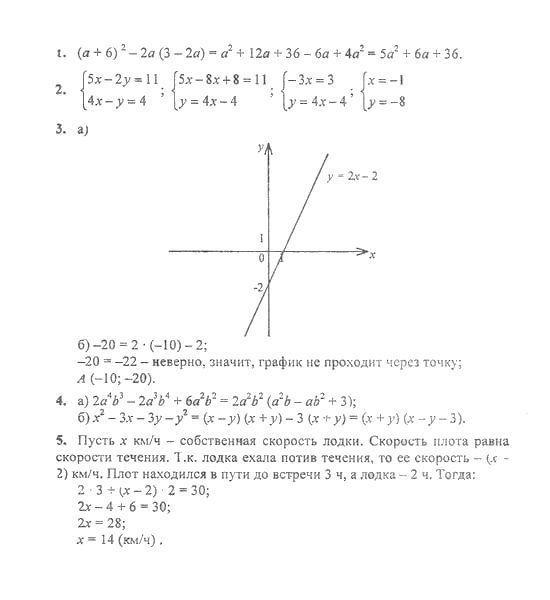 Капелюховская панкратьева природоведение рабочая тетрадь 6 класс