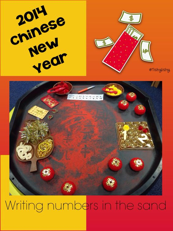 chinese new year writing Today is the first day of the new year on the chinese lunar calendar each year of the calendar's 12-year cycle is represented by an animal according to the chinese zodiac, people born during a given year share traits with that animal 2018 is the year of the dog.