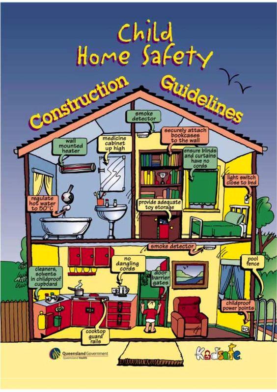 home safety home safes and children 39 s home on pinterest. Black Bedroom Furniture Sets. Home Design Ideas