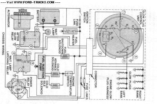 6 9 Diesel Manual Glow Plug Wiring Help Needed Ford Truck Ford Diesel Powerstroke Ford Truck