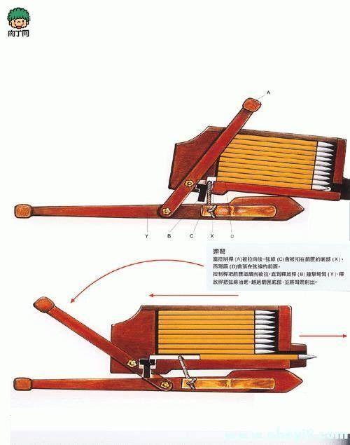 Chinese repeating crossbow, Zhuge Nu Лук,стрела,самострел и - küche selbst bauen