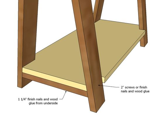 how to build a sawhorse desk