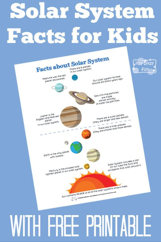 Fun Solar System Facts for Kids | Solar system, Sun and ...
