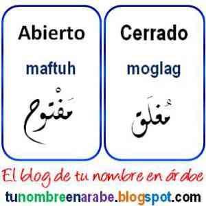 Como Se Dice En Arabe Gracias Gracias En Arabe Y Otras Palabras Basicas Arabes