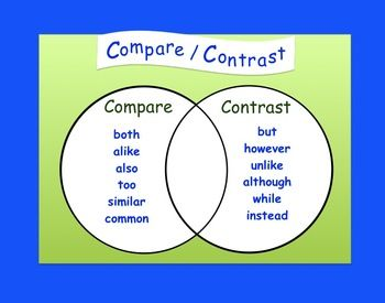 compare and contrast essay for english class