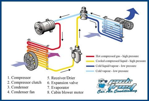 Automotive Air Conditioning Wiring Diagram from i.pinimg.com