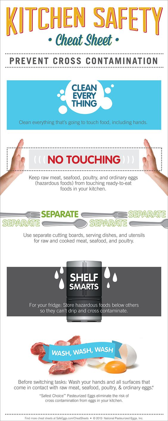 in honor of food safety month (september), we've put together a