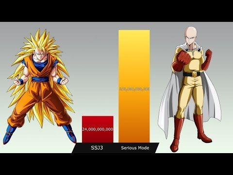 Goku Vs Saitama Power Levels Youtube Goku Vs Saitama Goku