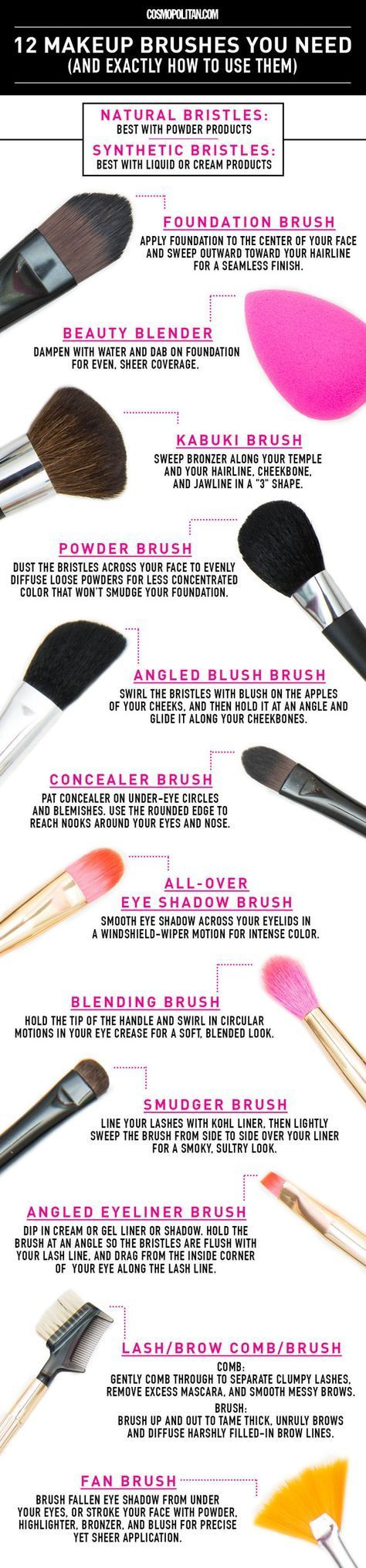 12 Makeup Brushes You Need and Exactly How to Use Them - They come in different shapes and sizes for a reason!. #cosmetics #makeup #beauty #shoptagr:
