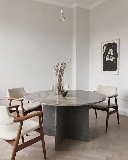 Cons Contemporary Dining Rooms Dining Favorite Modern Pros