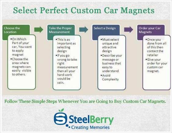 Some Simple Steps To Follow If You Are Looking To Buy Custom Car - Custom car magnets   promote your brand
