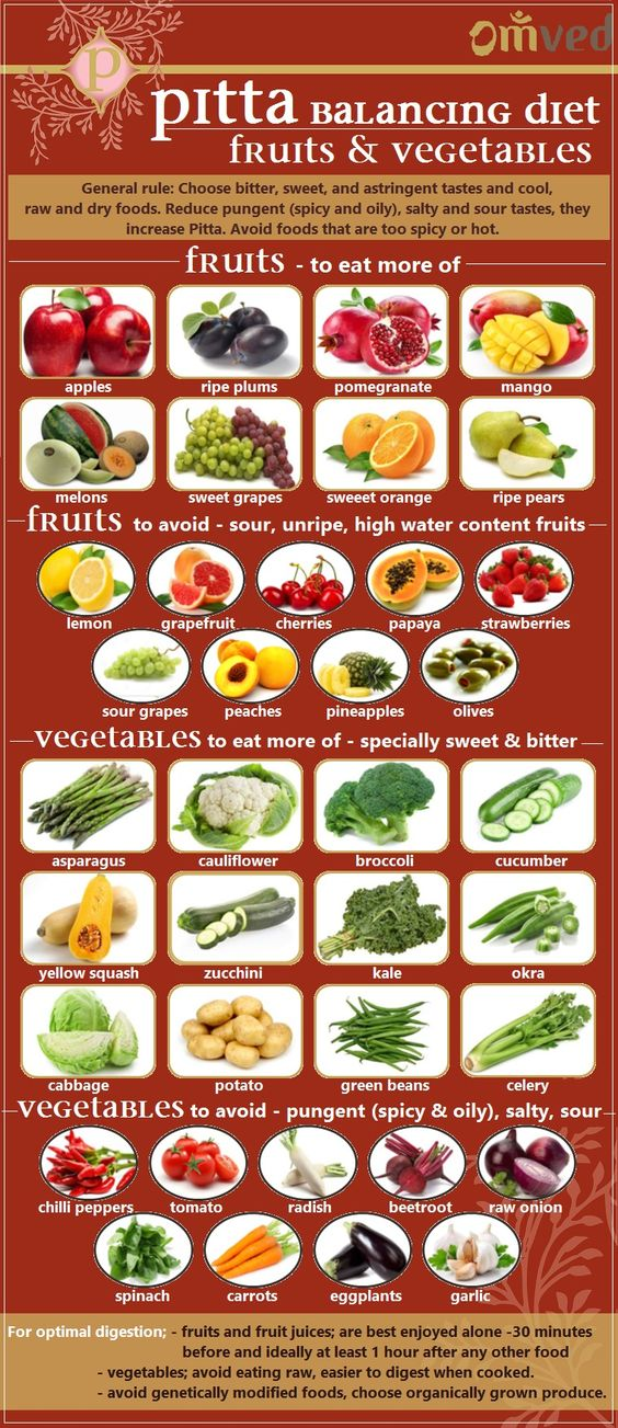 PITTA Fruits & Vegetables - Ayurveda states that a person should choose his diet depending on his dosha. So, a person in whom the Pitta dosha is dominant should eat diet, which will pacify the Pitta dosha. Here are some suggestions on which fruits and veggies to include and which to avoid in a Pitta balancing diet.