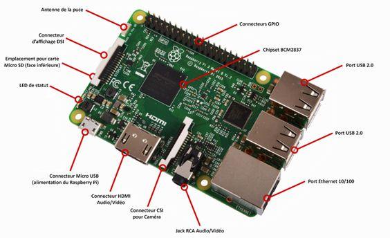 Planète-Domotique : Le Raspberry Pi version 3 se dévoile : WiFi Bluetooth et processeur 64 bits