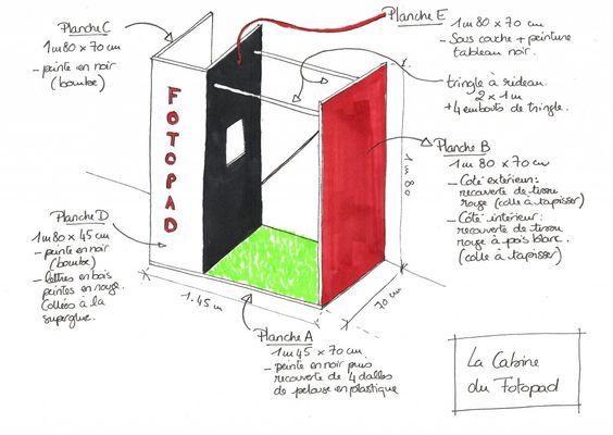 - des dalles de plancher (70cm x 1m80) - de la peinture noire en bombe - Peinture sous-couche et peinture tableau - du tissu rouge - du tissu rouge à pois blanc pour le fond à l'intérieur de la cabine - de la colle à tapisser - des vis et des équerres métalliques - une tringle à rideau et des fixations - des carrés d'herbe en plastique pour le sol - plaque de PVC - mousse, joint pour protéger l'Ipad