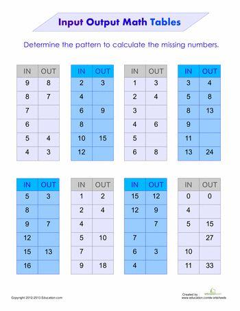 function tables input output patterns worksheets and tables. Black Bedroom Furniture Sets. Home Design Ideas