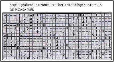 TEJIDOS A DOS AGUJAS - TRICOT= PATRONES= GRAFICOS=TODO GRATIS: PUNTOS TEJIDOS A DOS AGUJAS CON SU PATRON =