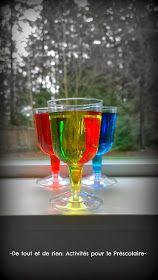 : Color mixing with light refraction - Mélanger les couleurs avec la réfraction de la lumière