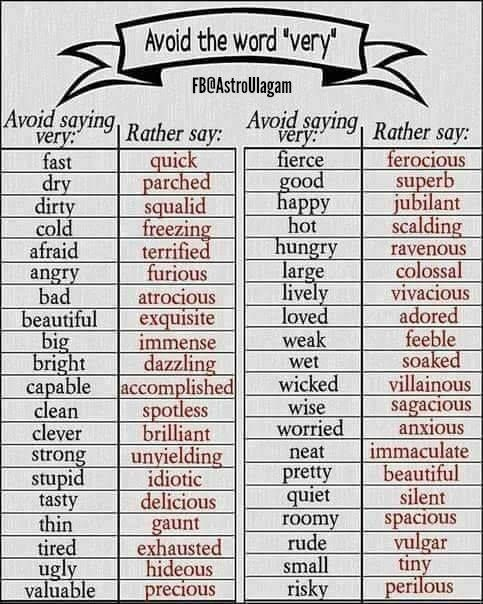 Words to use instead of for example?