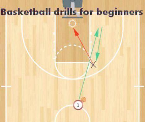 Basketball Legends Unblocked Weebly Basketball Games Jacksonville Fl Inside Basketball Basketball Drills Basketball Games For Kids Basketball Drills For Kids