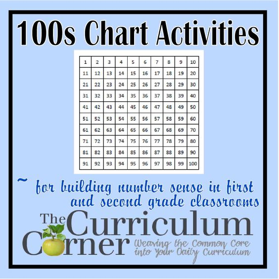 Pics Photos - Free 100s Chart For Kindergarten Homeschoolers
