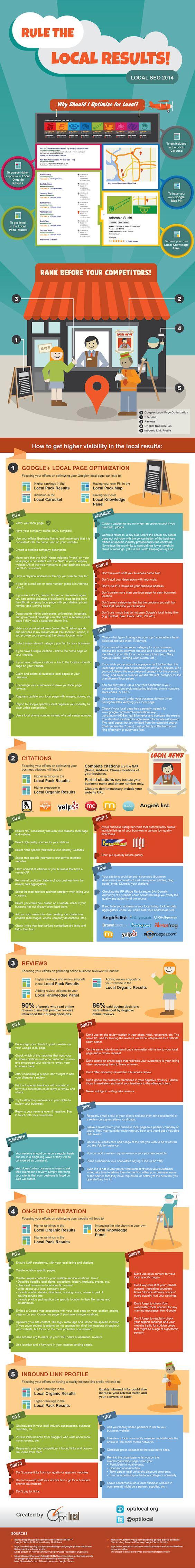 """""""Regla de los resultados locales"""" (Local SEO) #infografia #infographic"""