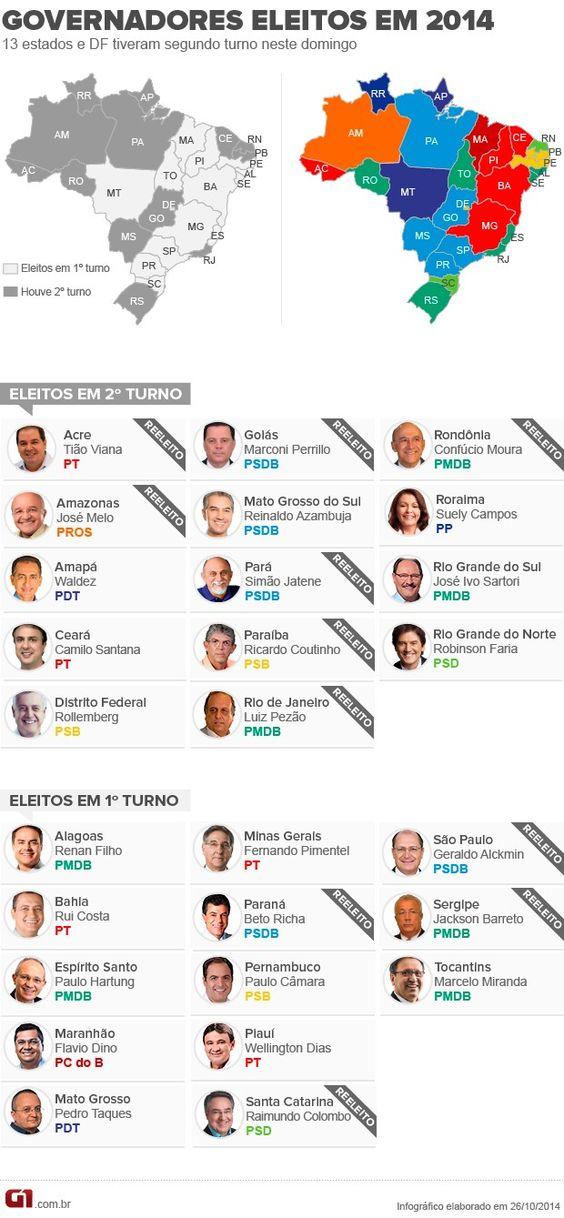 Mapa governadores eleitos (Foto: Arte/G1)