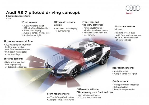 Audi Self Piloted Vehicle