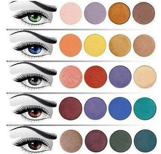 Best makeup colors for each eye color. I wish more people would take this into consideration when picking out eyeshadow.