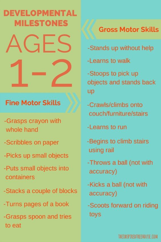 Developmetnal Milestones ages 1-2.  A chart for reference from pediatric physical and occupational therapists at www.theinspiredtreehouse.com