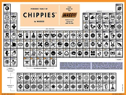 CHIPPIES by Chris Wass Periodic Tables \/ Periodic Charts - electronegativity chart template