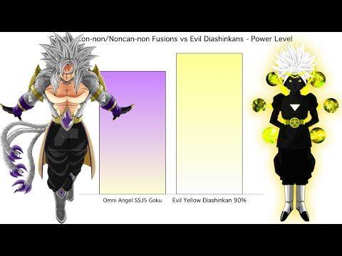 Goku Connon Noncan Non Fusions Vs Evil Diashinkans Power Level Youtube Captain America Wallpaper Goku Anime