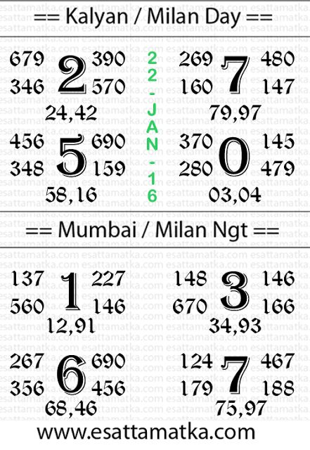 Kalyan Matka Final Tips Today Open To Close (22-Jan-2016)