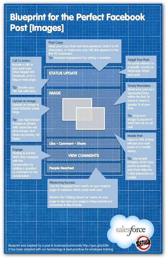 Pinterest u2022 The worldu0027s catalogue of ideas - copy blueprint design & draft
