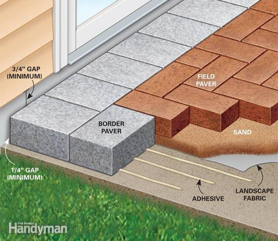 How to cover a concrete patio with pavers pinterest for Air conditioner slab