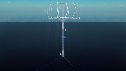 The SeaTwirl's floating vertical wind turbine.