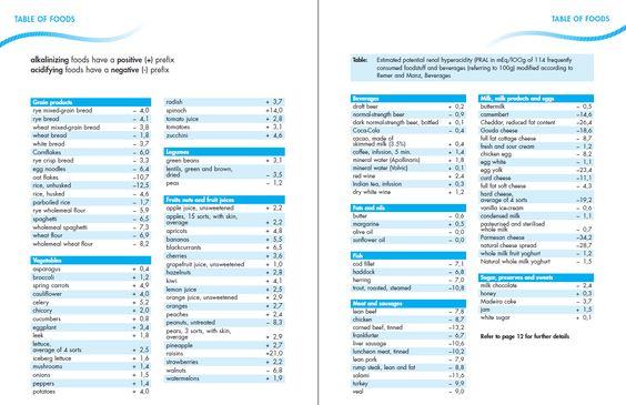 low potassium foods list pdf