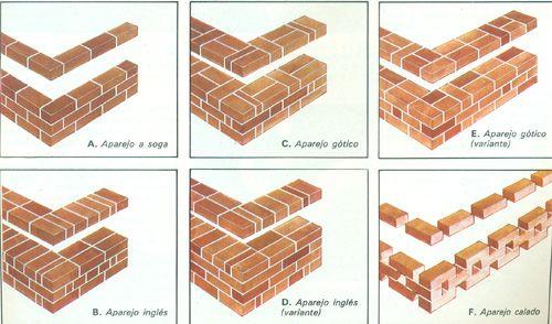 Consejos Para Construir Un Muro De Ladrillos Jpg 500 294 Muro De Ladrillo Tipos De Ladrillos Construir Un Muro