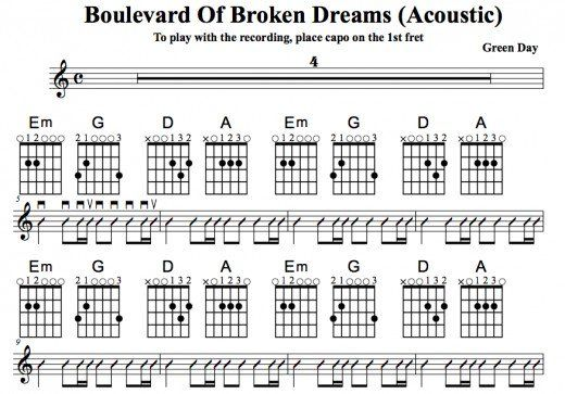Easy Guitar Songs Boulevard Of Broken Dreams Green Day Vocal Melody For Guitar Strumming Pattern Tab Videos Tablature Guitare Facile Guitare