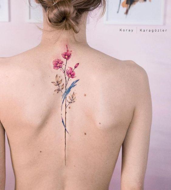 Wrist Tattoos For Women Cover Ups Tattoosforwomen Tattoos