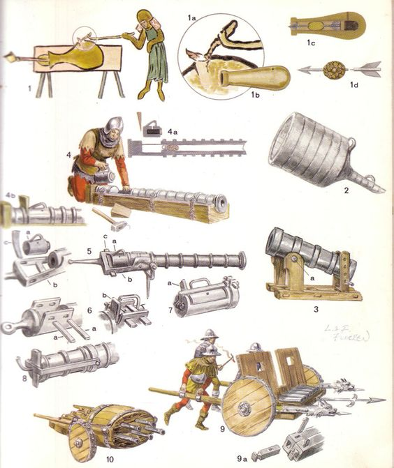 an introduction to the history of the cannon in late medieval europe Medievalpluscom ~ the medieval period of history ~ the middle ages is a period in european history which, along with its adjective 'medieval', was first referred to by italian scholars and academics of the late fifteenth century.